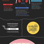 "Why you need to Floss your teeth – Infographic ""Floss or Die"" explains"