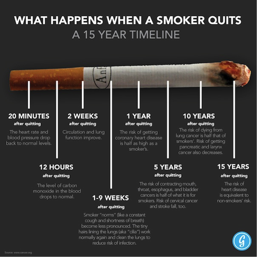 essay how to quit smoking